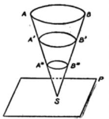 fujita大きい円錐